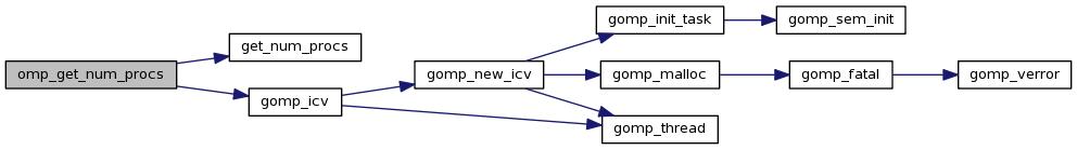 hogyan lehet pénzt keresni a q opton opcióval demo opciók